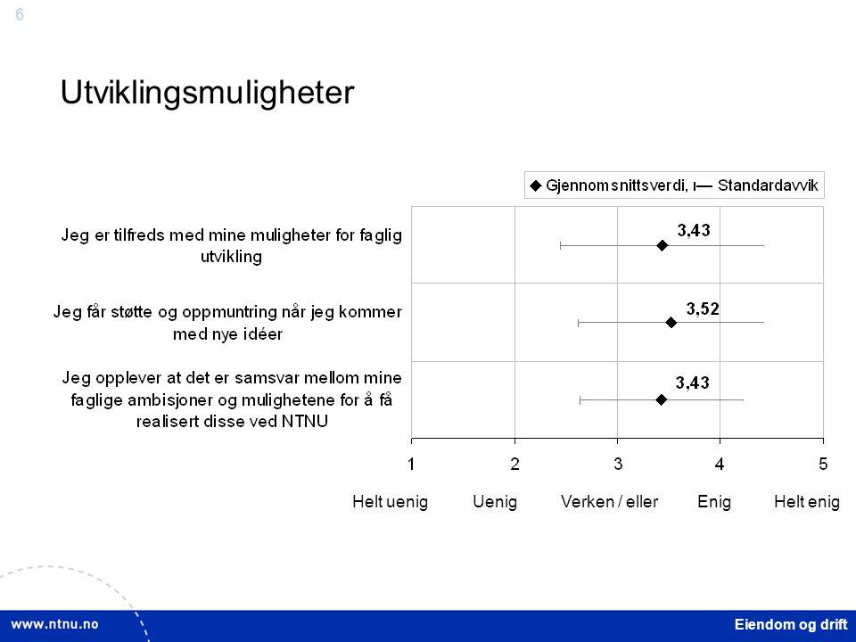6 Eiendom og drift Utviklingsmuligheter Helt enigEnigVerken / ellerUenigHelt uenig