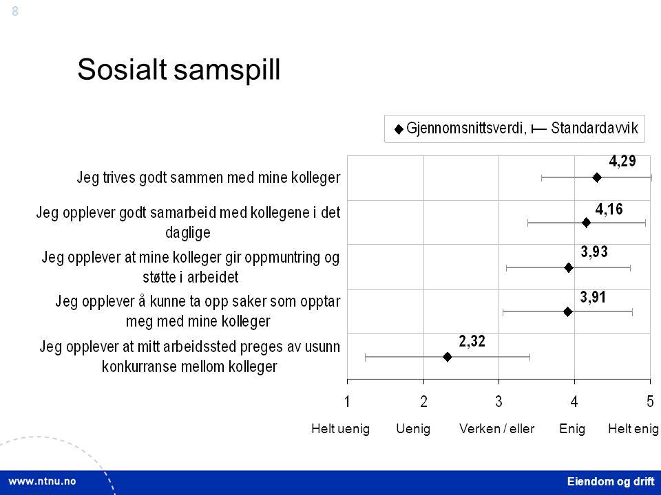 8 Eiendom og drift Sosialt samspill Helt uenigUenigVerken / ellerEnigHelt enig