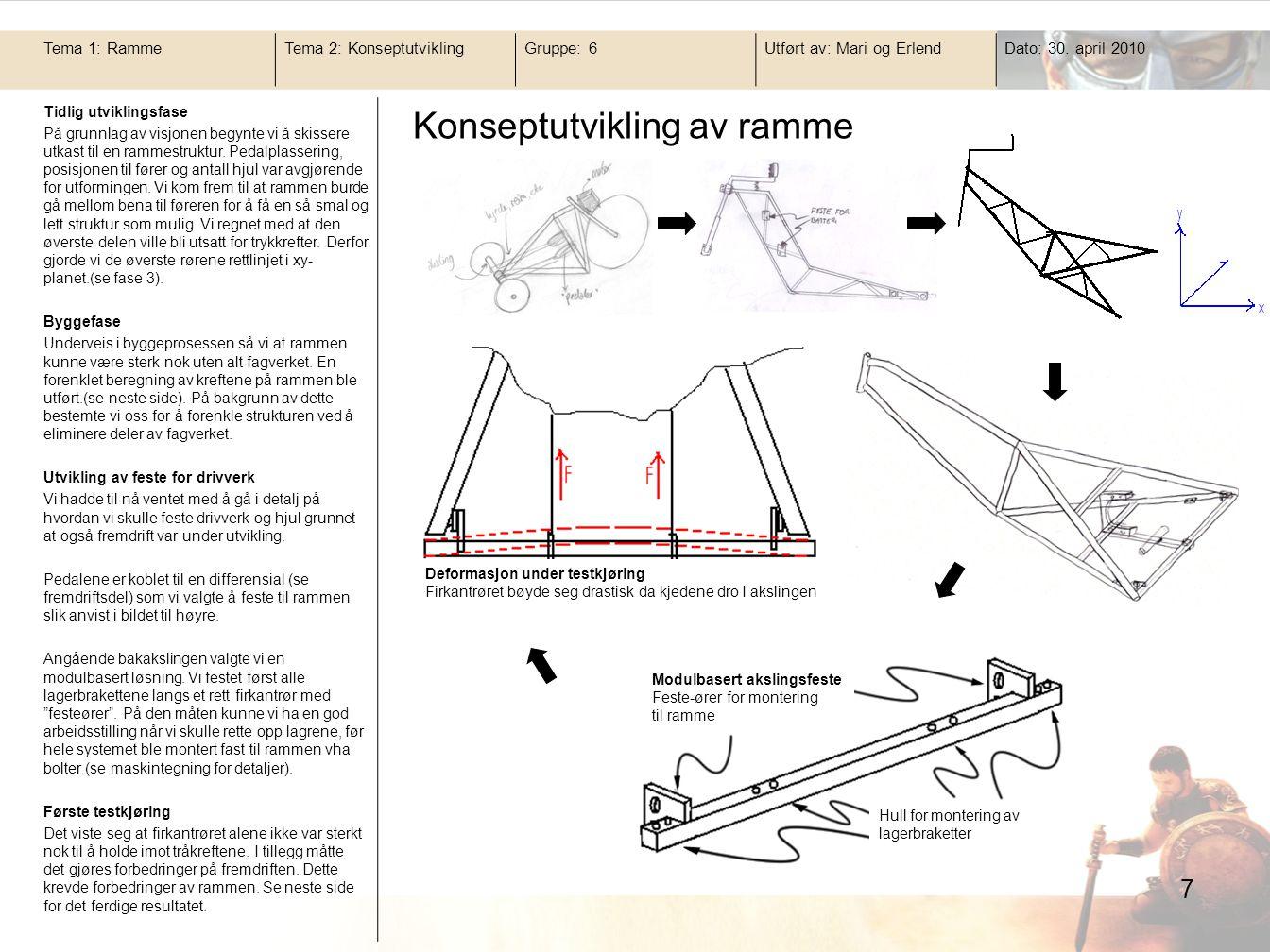 Konseptutvikling av ramme 7 Tema 1: RammeTema 2: KonseptutviklingGruppe: 6Utført av: Mari og ErlendDato: 30. april 2010 Tidlig utviklingsfase På grunn