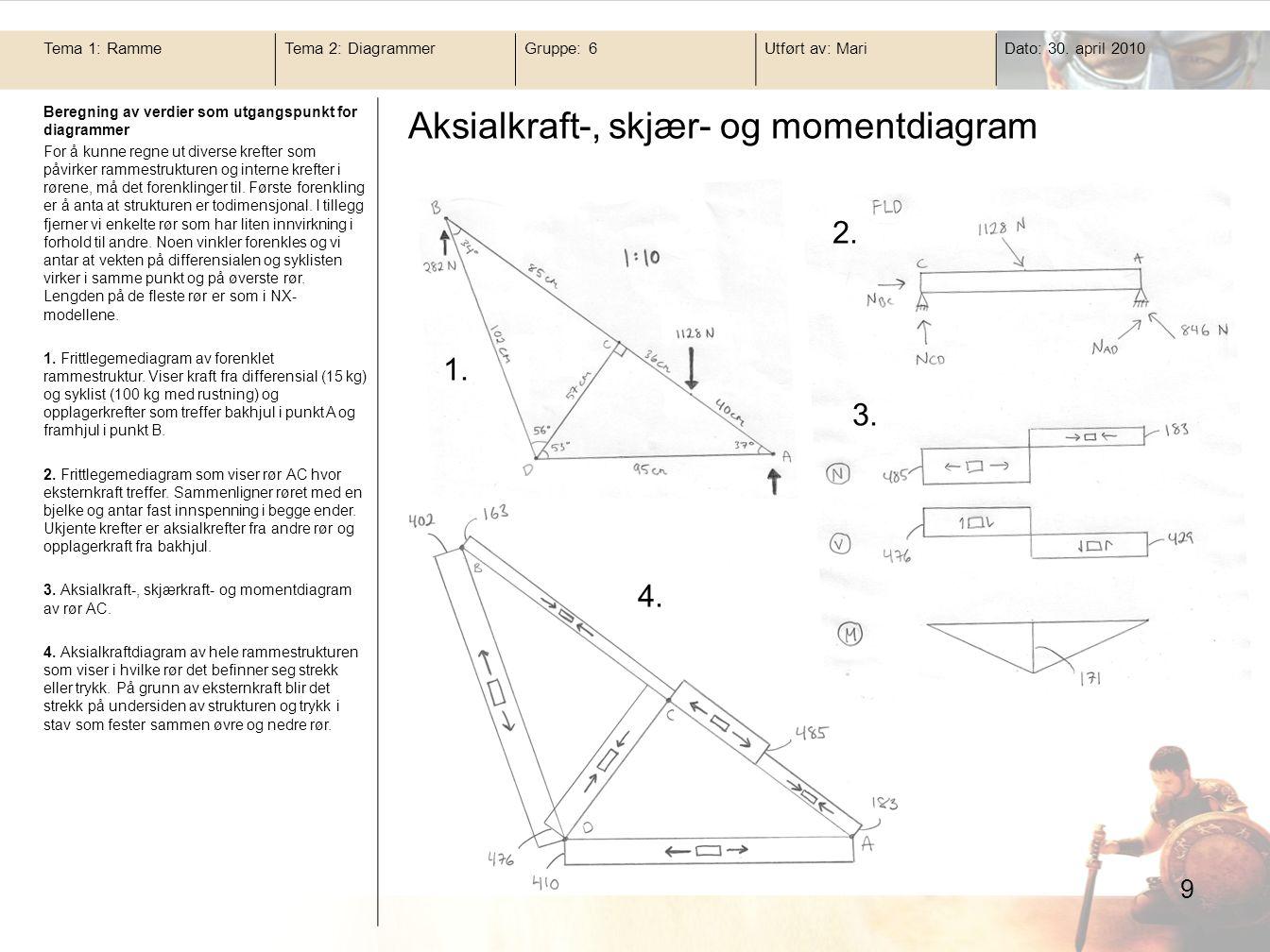 Beregning av verdier som utgangspunkt for diagrammer For å kunne regne ut diverse krefter som påvirker rammestrukturen og interne krefter i rørene, må