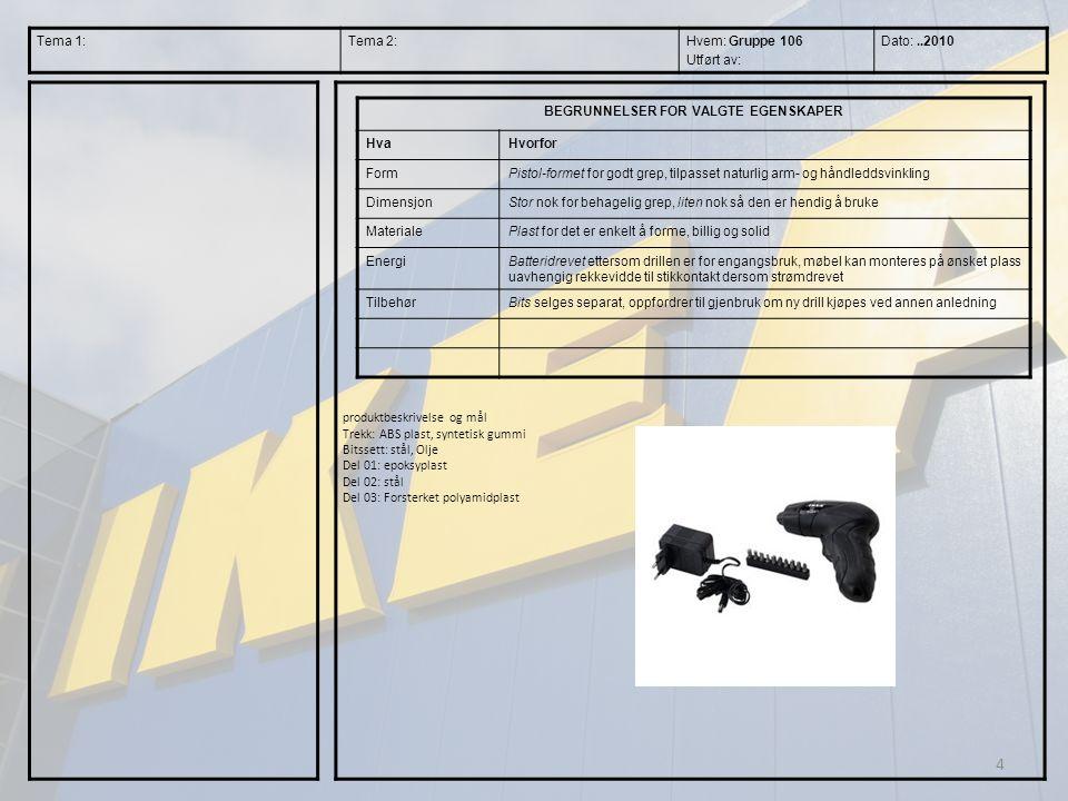 Tema 1:Tema 2:Hvem: Gruppe 106 Utført av: Dato:..2010 produktbeskrivelse og mål Trekk: ABS plast, syntetisk gummi Bitssett: stål, Olje Del 01: epoksyplast Del 02: stål Del 03: Forsterket polyamidplast 4 BEGRUNNELSER FOR VALGTE EGENSKAPER HvaHvorfor FormPistol-formet for godt grep, tilpasset naturlig arm- og håndleddsvinkling DimensjonStor nok for behagelig grep, liten nok så den er hendig å bruke MaterialePlast for det er enkelt å forme, billig og solid EnergiBatteridrevet ettersom drillen er for engangsbruk, møbel kan monteres på ønsket plass uavhengig rekkevidde til stikkontakt dersom strømdrevet TilbehørBits selges separat, oppfordrer til gjenbruk om ny drill kjøpes ved annen anledning