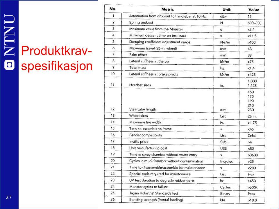 28 Spesifikasjon Dagens utfordring: Hva kjennetegner et godt produkt.