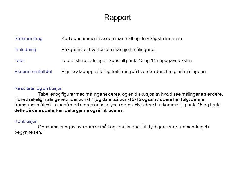 Rapport SammendragKort oppsummert hva dere har målt og de viktigste funnene. InnledningBakgrunn for hvorfor dere har gjort målingene. TeoriTeoretiske