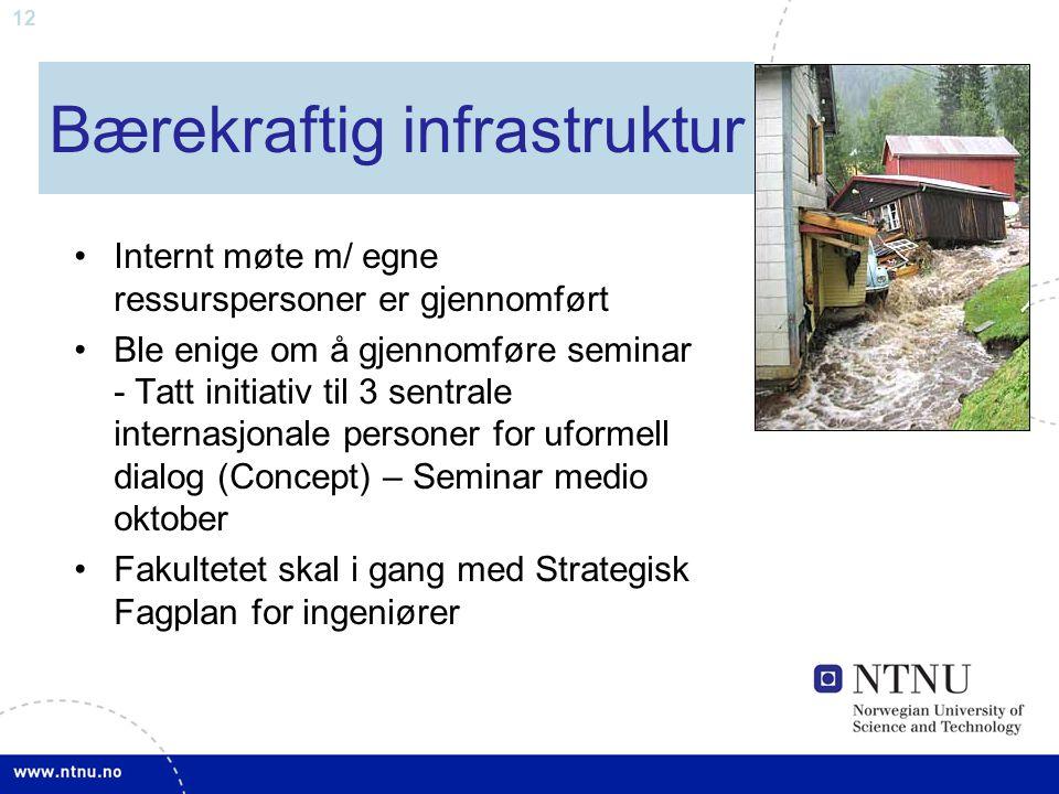 12 Bærekraftig infrastruktur Internt møte m/ egne ressurspersoner er gjennomført Ble enige om å gjennomføre seminar - Tatt initiativ til 3 sentrale in