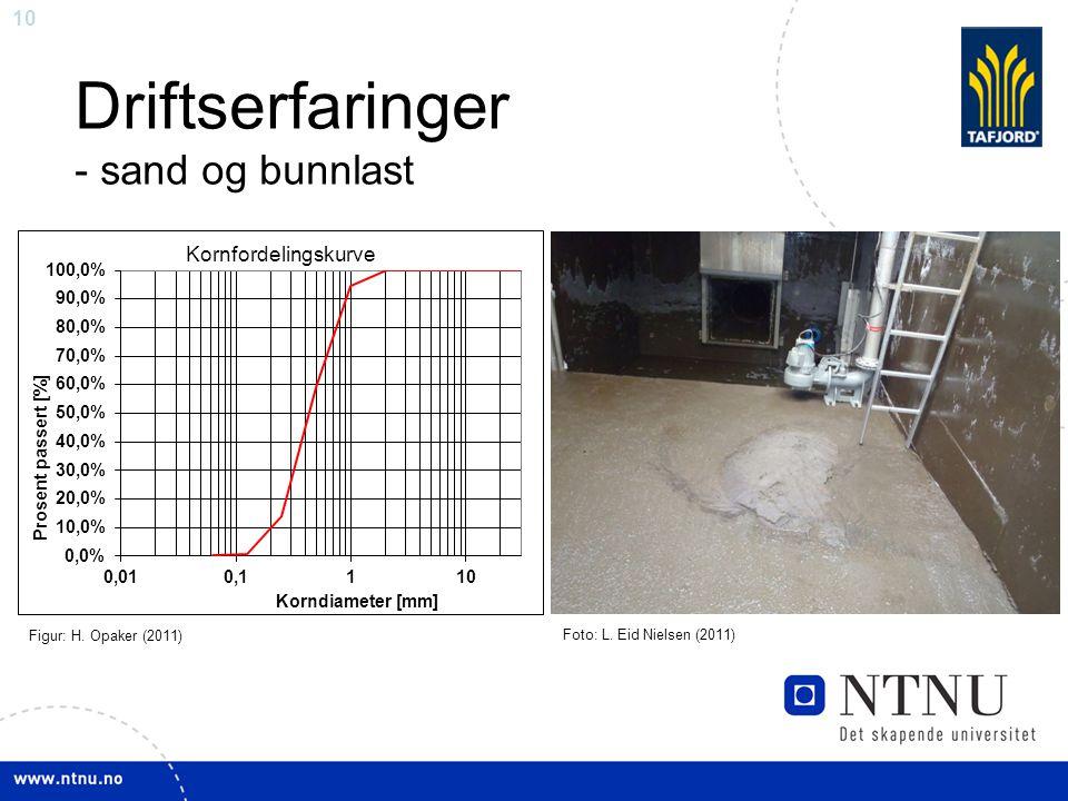 10 Driftserfaringer - sand og bunnlast Figur: H. Opaker (2011) Foto: L. Eid Nielsen (2011)