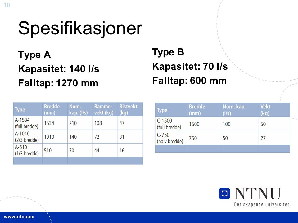 18 Spesifikasjoner Type A Kapasitet: 140 l/s Falltap: 1270 mm Type B Kapasitet: 70 l/s Falltap: 600 mm