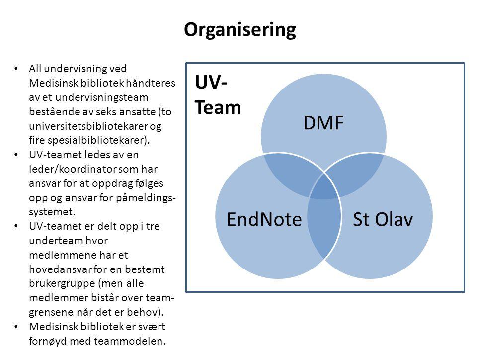 Organisering UV- Team All undervisning ved Medisinsk bibliotek håndteres av et undervisningsteam bestående av seks ansatte (to universitetsbibliotekar