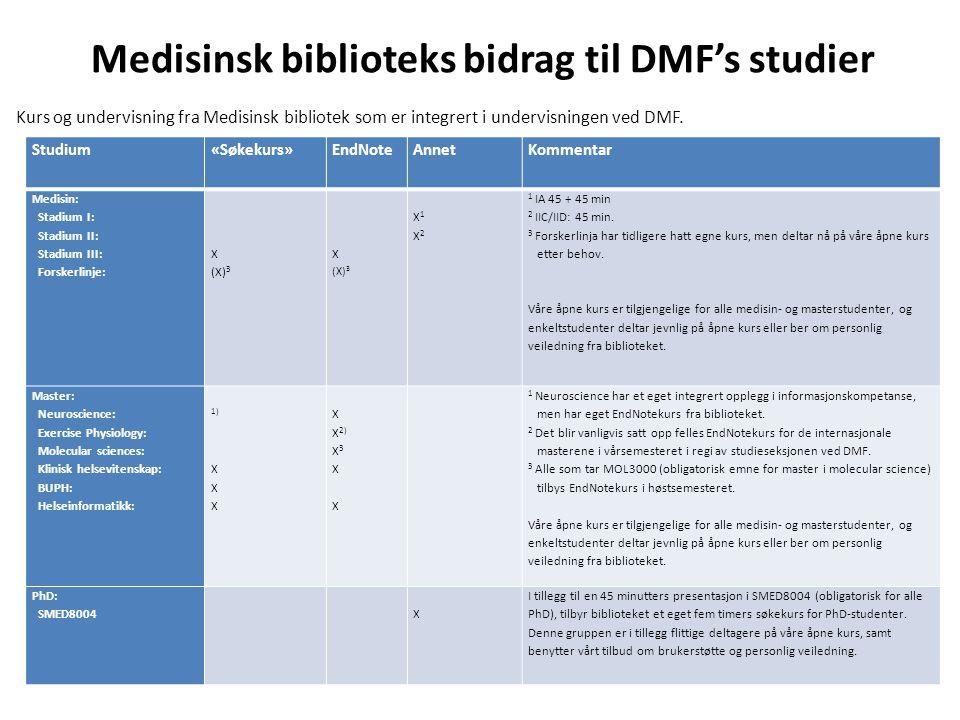Medisinsk biblioteks bidrag til DMF's studier Kurs og undervisning fra Medisinsk bibliotek som er integrert i undervisningen ved DMF. Studium«Søkekurs