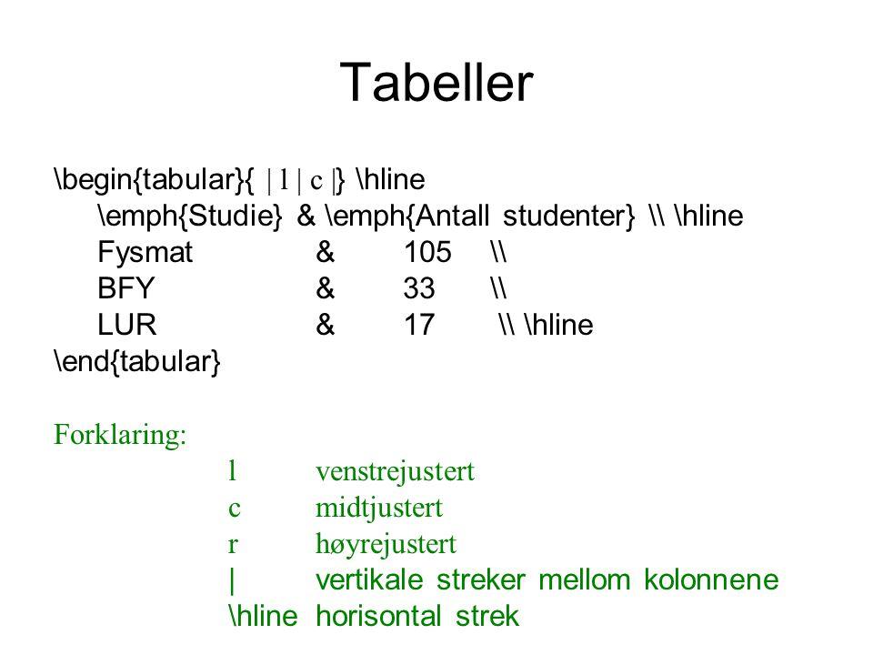 Tabeller \begin{tabular}{ | l | c | } \hline \emph{Studie} & \emph{Antall studenter} \ \hline Fysmat & 105 \ BFY & 33 \ LUR& 17 \ \hline \end{tabu