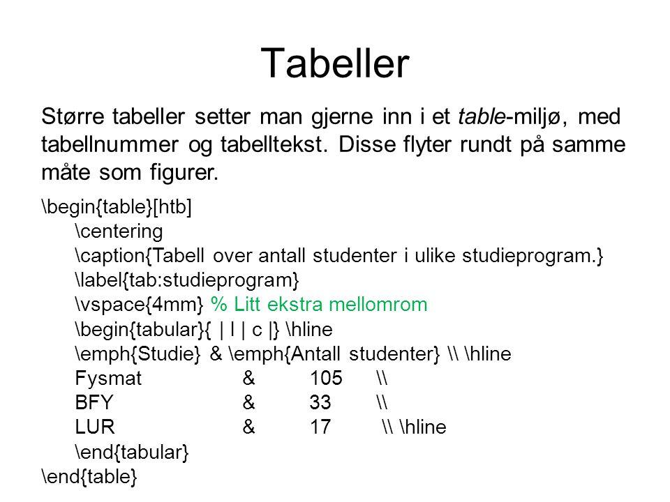 Tabeller \begin{table}[htb] \centering \caption{Tabell over antall studenter i ulike studieprogram.} \label{tab:studieprogram} \vspace{4mm} % Litt eks