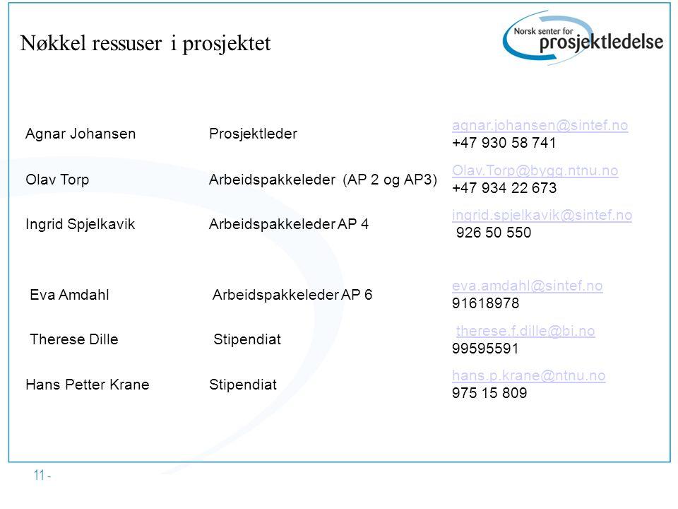 11 - Agnar JohansenProsjektleder agnar.johansen@sintef.no +47 930 58 741 Olav TorpArbeidspakkeleder (AP 2 og AP3) Olav.Torp@bygg.ntnu.no +47 934 22 67