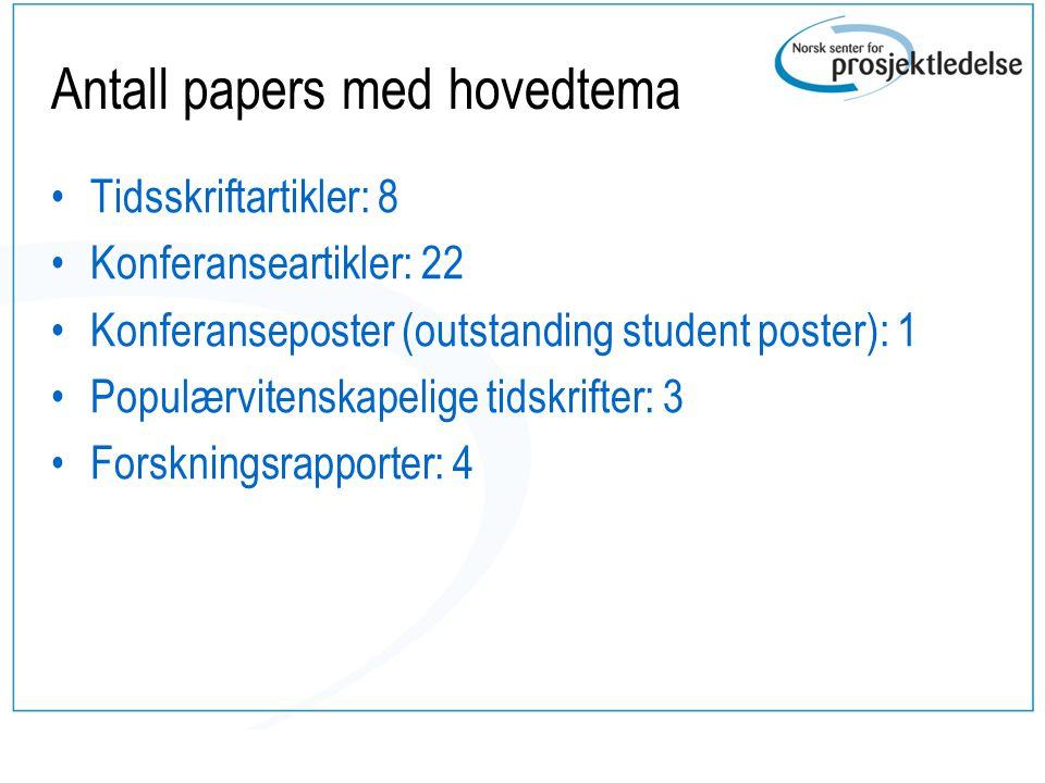 Antall papers med hovedtema Tidsskriftartikler: 8 Konferanseartikler: 22 Konferanseposter (outstanding student poster): 1 Populærvitenskapelige tidskr