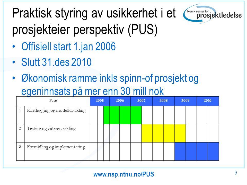 Praktisk styring av usikkerhet i et prosjekteier perspektiv (PUS) Offisiell start 1.jan 2006 Slutt 31.des 2010 Økonomisk ramme inkls spinn-of prosjekt