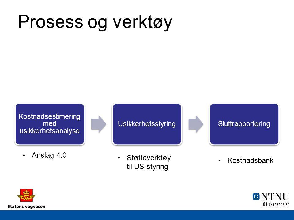 Prosess og verktøy Kostnadsestimering med usikkerhetsanalyse UsikkerhetsstyringSluttrapportering Anslag 4.0 Støtteverktøy til US-styring Kostnadsbank