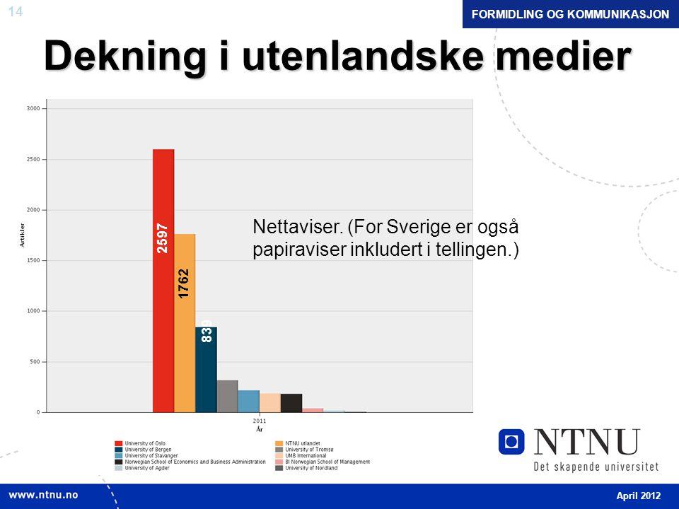 14 Dekning i utenlandske medier 2597 1762 839 April 2012 Nettaviser.