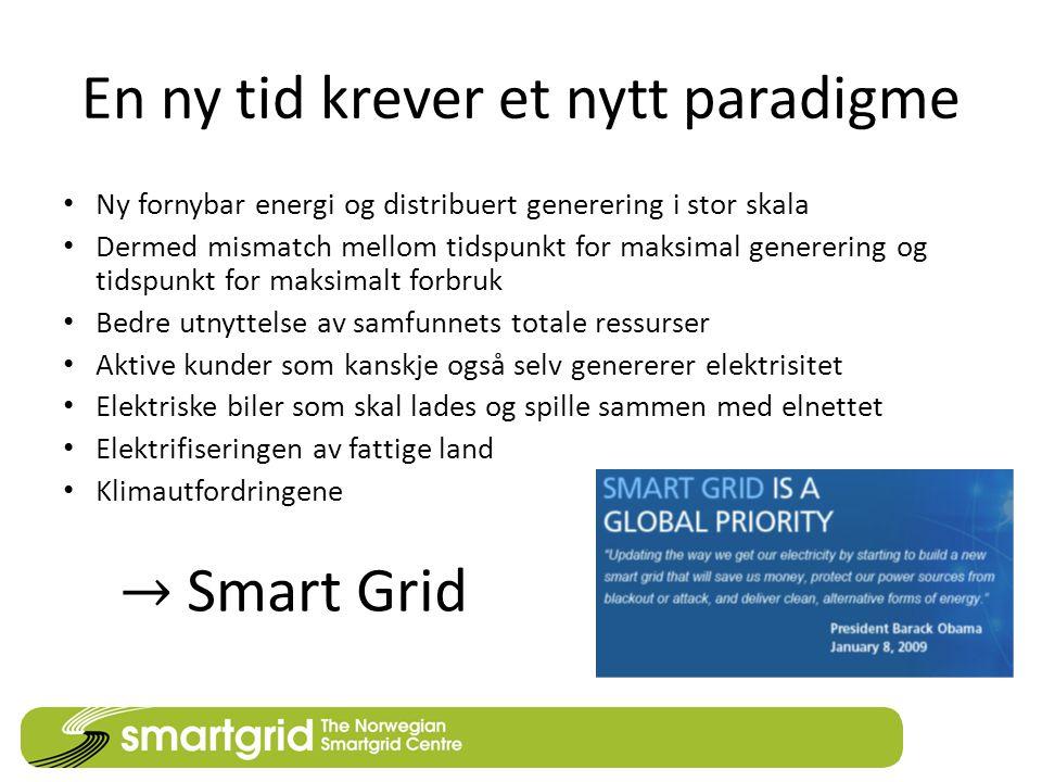 En ny tid krever et nytt paradigme Ny fornybar energi og distribuert generering i stor skala Dermed mismatch mellom tidspunkt for maksimal generering