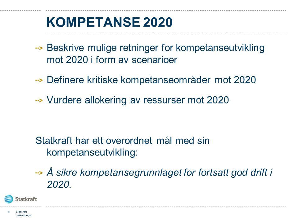 KOMPETANSE 2020 Beskrive mulige retninger for kompetanseutvikling mot 2020 i form av scenarioer Definere kritiske kompetanseområder mot 2020 Vurdere a