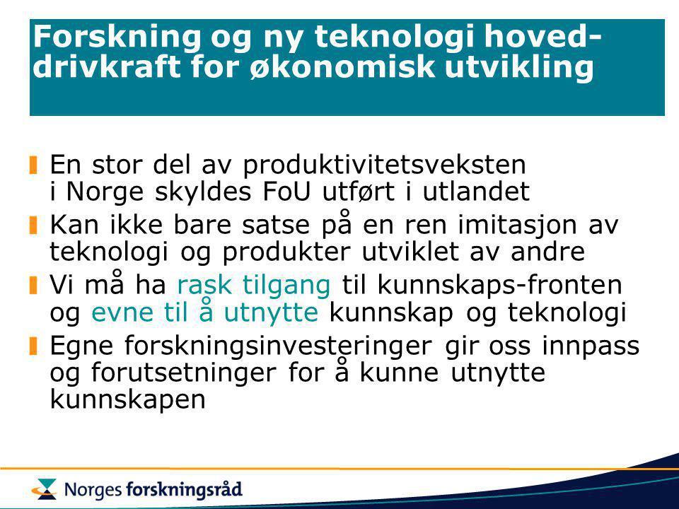 Forskningens rolle for innovasjon i vareproduserende industri Forskning er en nødvendig, men ikke tilstrekkelig, forutsetning for  Nødvendig innovativ produktutvikling/produktfornyelse/ tjeneste-utvikling  Opprettholdelse av konkurransekraft  Gjennom bedret produktivitet  Lønnsomme produkter  Nødvendig omstillinger  Sikre bedriften nødvendig kompetanse  Bidrag til omsetningsvekst  Sikre en posisjon nær, eller i, fronten av teknologisk utvikling  Bidrag til kunnskapsintensive arbeidsplasser med høy lønnsevne  Grunnlag for rekruttering av kompetent personell  Grunnlag for utnyttelse av annen forskning  Grunnlag for å påvirke nye standarder