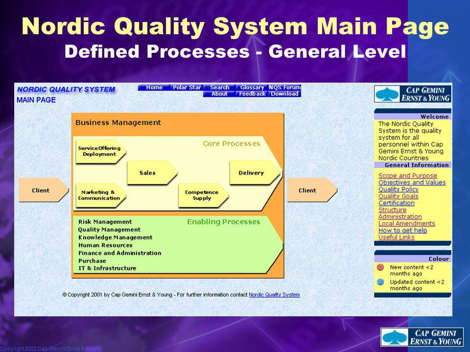 Copyright 2002 Cap Gemini Ernst & Young Nordic Quality System Main Page Defined Processes - General Level