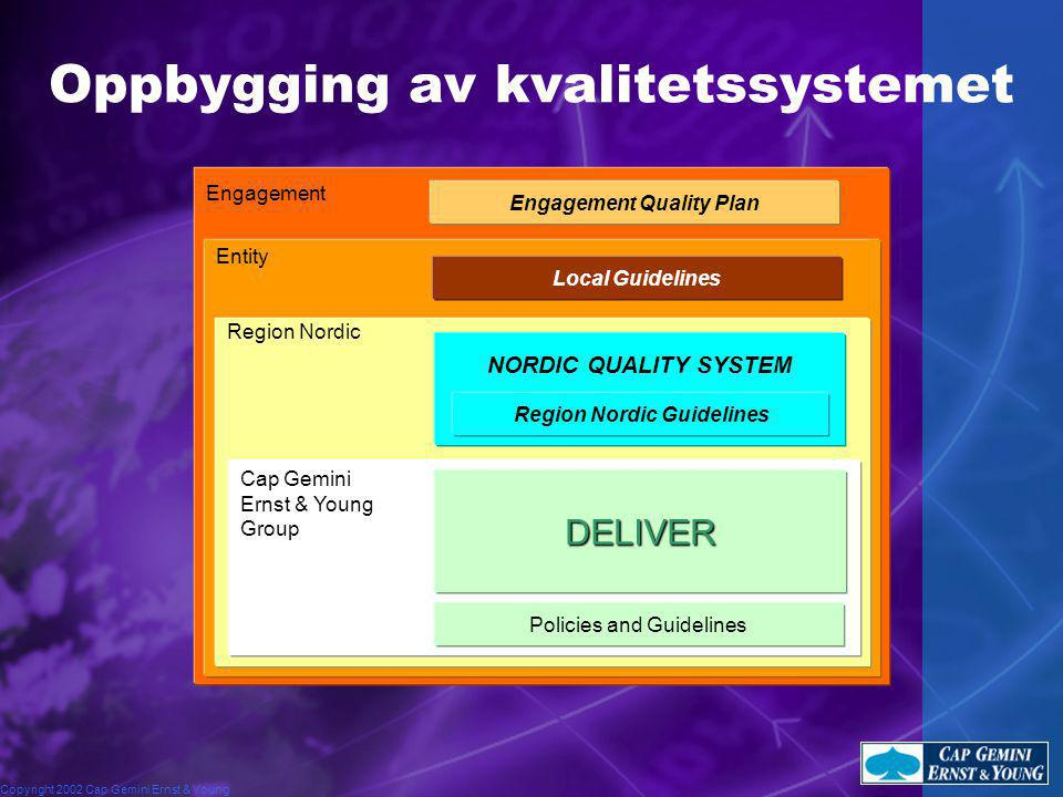 Copyright 2002 Cap Gemini Ernst & Young Engagement Oppbygging av kvalitetssystemet Entity Region Nordic Cap Gemini Ernst & Young Group DELIVER Policies and Guidelines NORDIC QUALITY SYSTEM Region Nordic Guidelines Local Guidelines Engagement Quality Plan