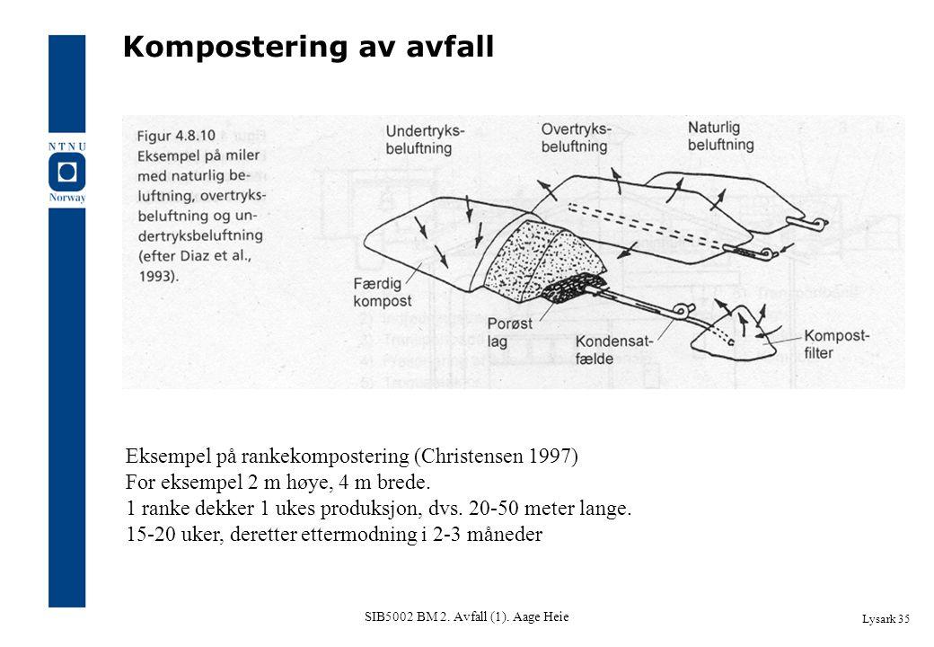 SIB5002 BM 2. Avfall (1). Aage Heie Lysark 35 Eksempel på rankekompostering (Christensen 1997) For eksempel 2 m høye, 4 m brede. 1 ranke dekker 1 ukes