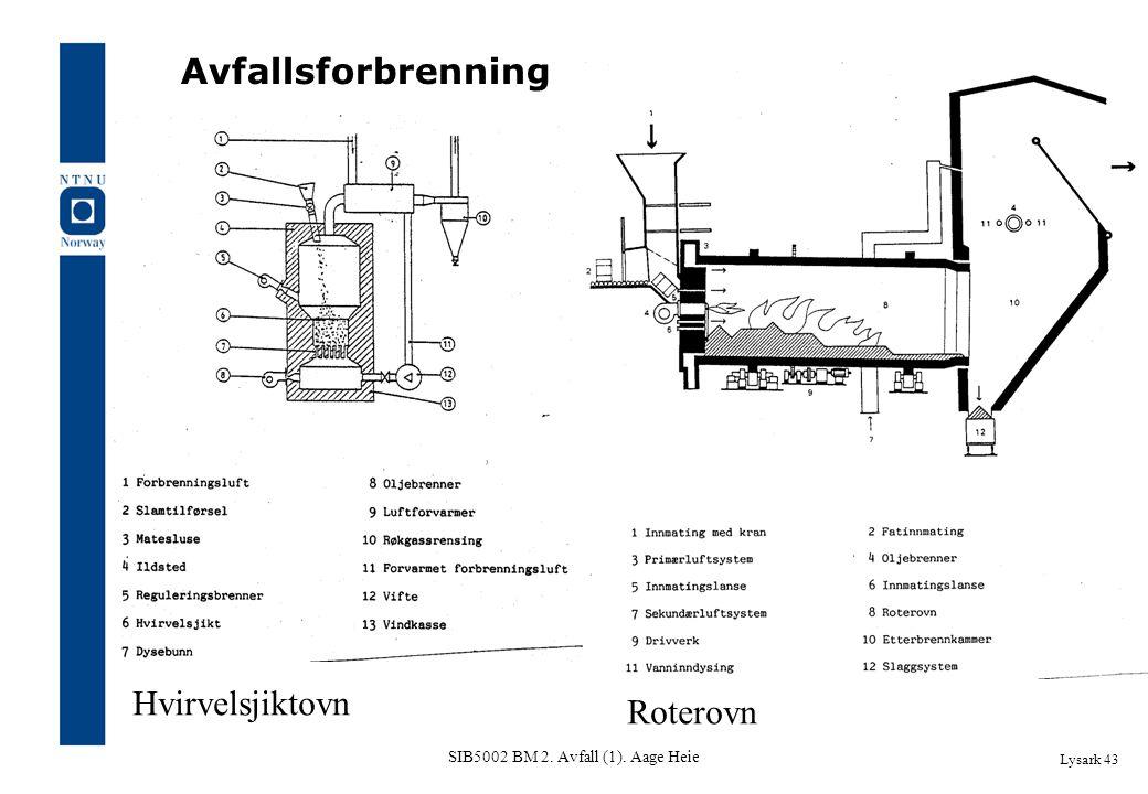 SIB5002 BM 2. Avfall (1). Aage Heie Lysark 43 Avfallsforbrenning Hvirvelsjiktovn Roterovn