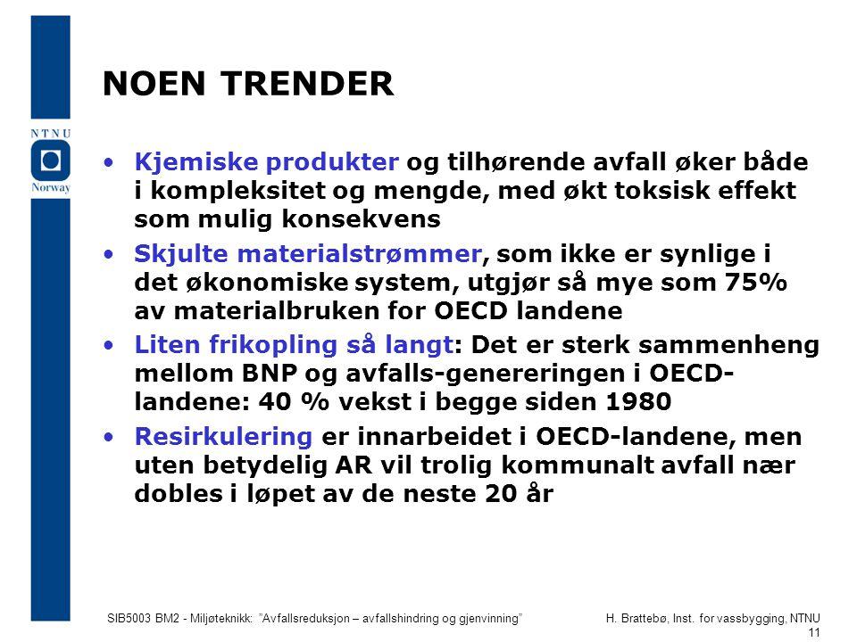 """SIB5003 BM2 - Miljøteknikk: """"Avfallsreduksjon – avfallshindring og gjenvinning""""H. Brattebø, Inst. for vassbygging, NTNU 11 NOEN TRENDER Kjemiske produ"""