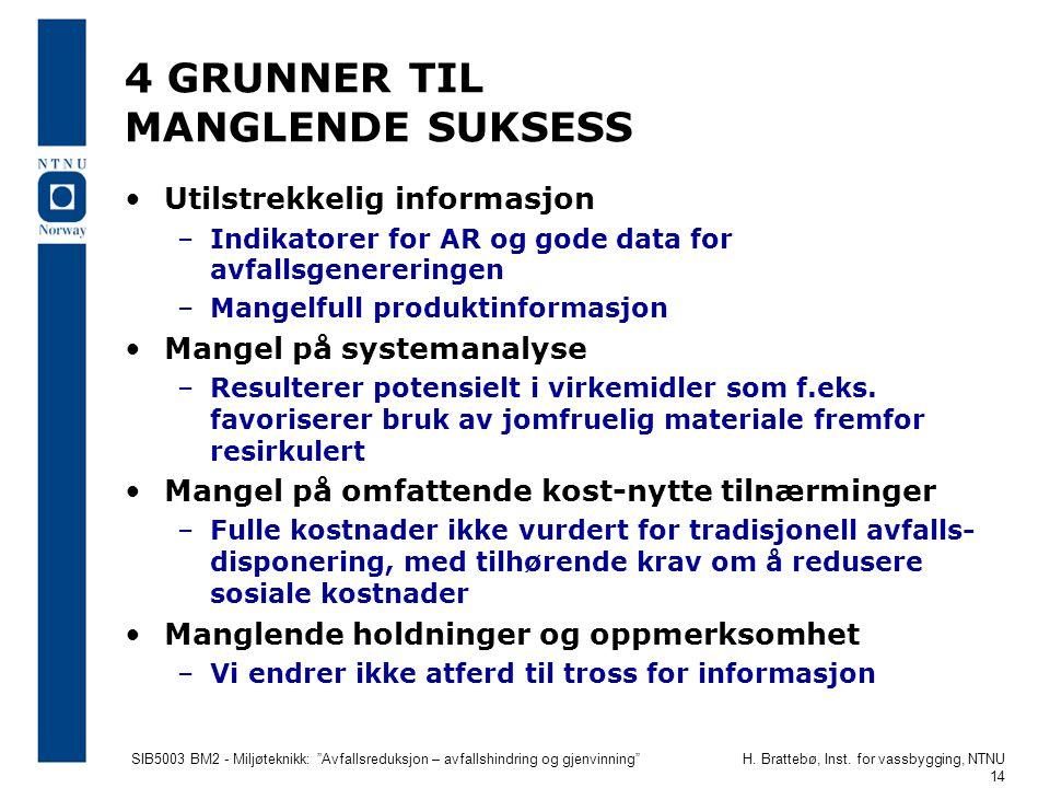 """SIB5003 BM2 - Miljøteknikk: """"Avfallsreduksjon – avfallshindring og gjenvinning""""H. Brattebø, Inst. for vassbygging, NTNU 14 4 GRUNNER TIL MANGLENDE SUK"""