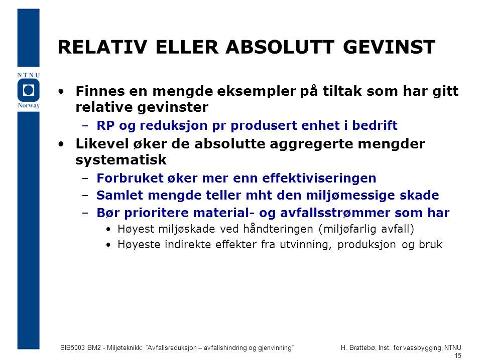 """SIB5003 BM2 - Miljøteknikk: """"Avfallsreduksjon – avfallshindring og gjenvinning""""H. Brattebø, Inst. for vassbygging, NTNU 15 RELATIV ELLER ABSOLUTT GEVI"""