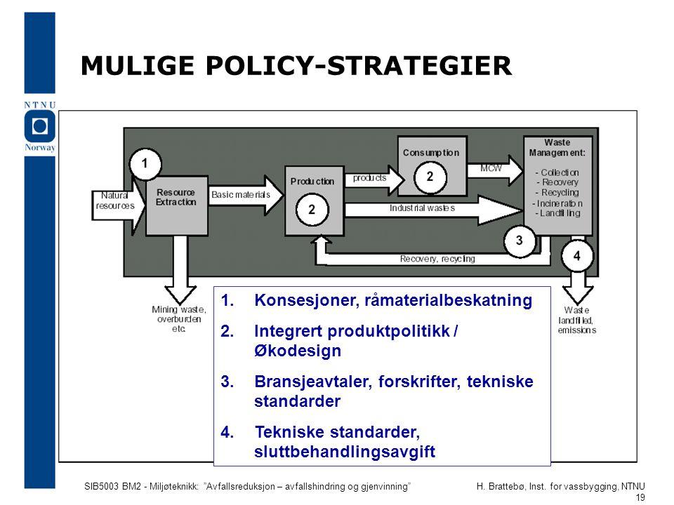 """SIB5003 BM2 - Miljøteknikk: """"Avfallsreduksjon – avfallshindring og gjenvinning""""H. Brattebø, Inst. for vassbygging, NTNU 19 MULIGE POLICY-STRATEGIER 1."""