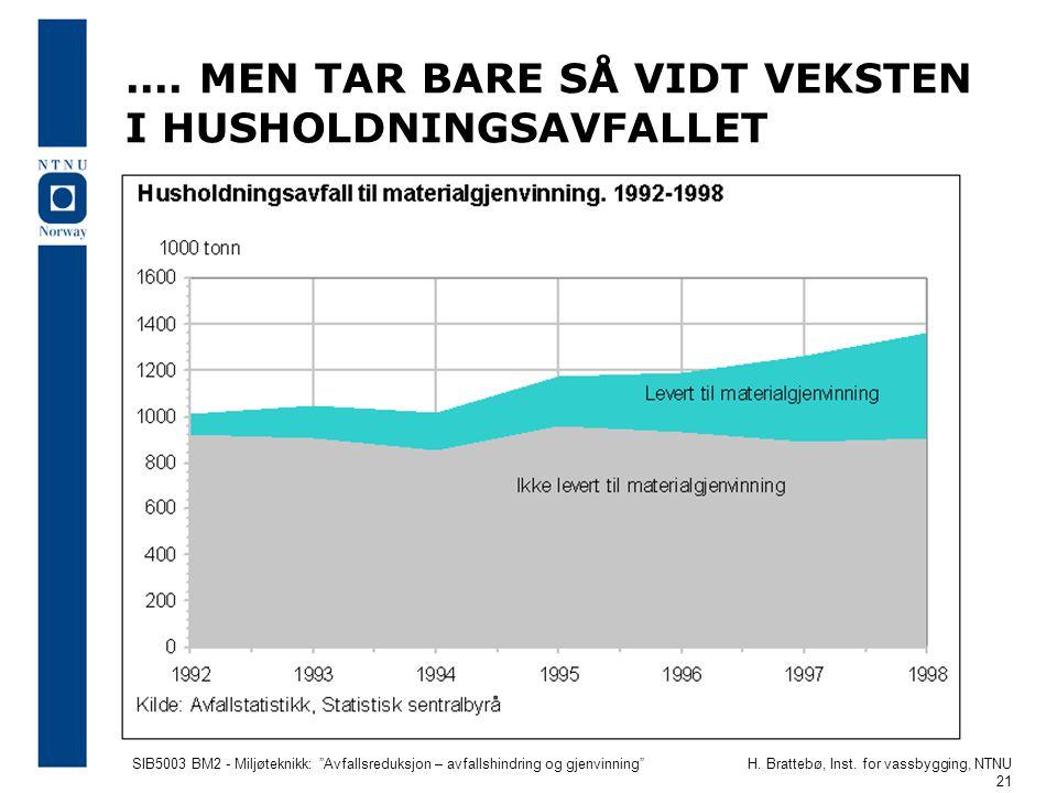 """SIB5003 BM2 - Miljøteknikk: """"Avfallsreduksjon – avfallshindring og gjenvinning""""H. Brattebø, Inst. for vassbygging, NTNU 21.... MEN TAR BARE SÅ VIDT VE"""