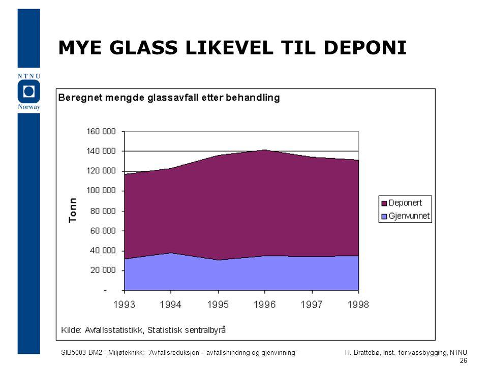 """SIB5003 BM2 - Miljøteknikk: """"Avfallsreduksjon – avfallshindring og gjenvinning""""H. Brattebø, Inst. for vassbygging, NTNU 26 MYE GLASS LIKEVEL TIL DEPON"""
