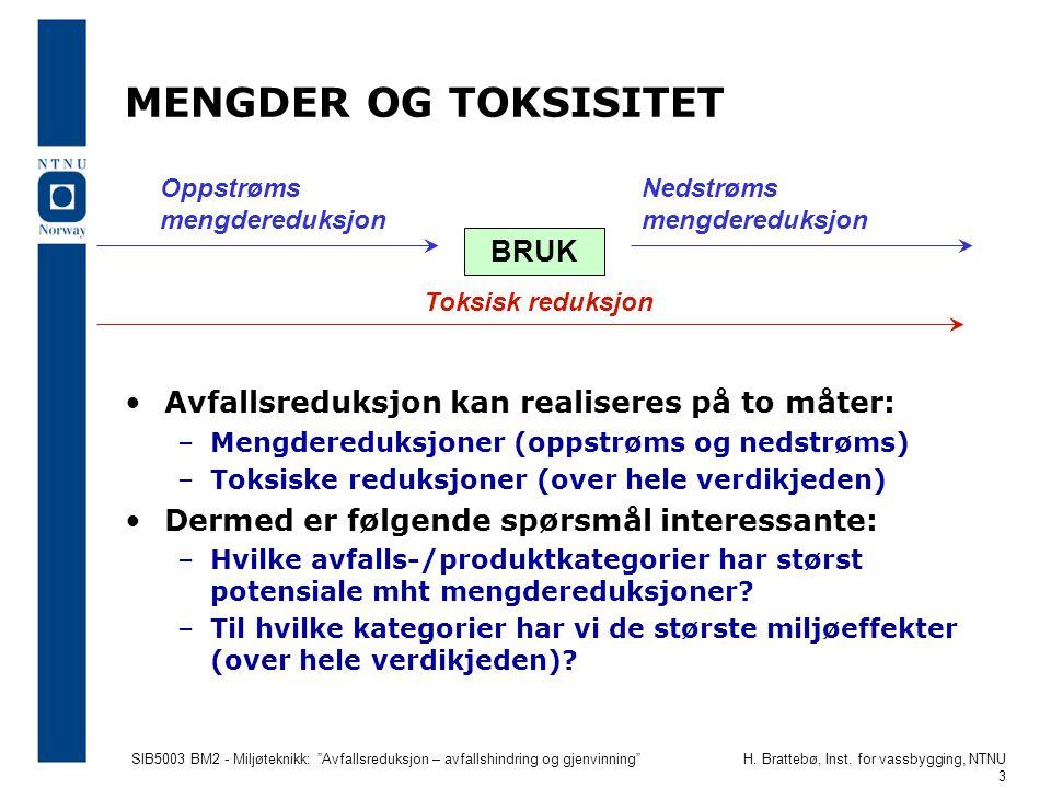 """SIB5003 BM2 - Miljøteknikk: """"Avfallsreduksjon – avfallshindring og gjenvinning""""H. Brattebø, Inst. for vassbygging, NTNU 3 MENGDER OG TOKSISITET Avfall"""