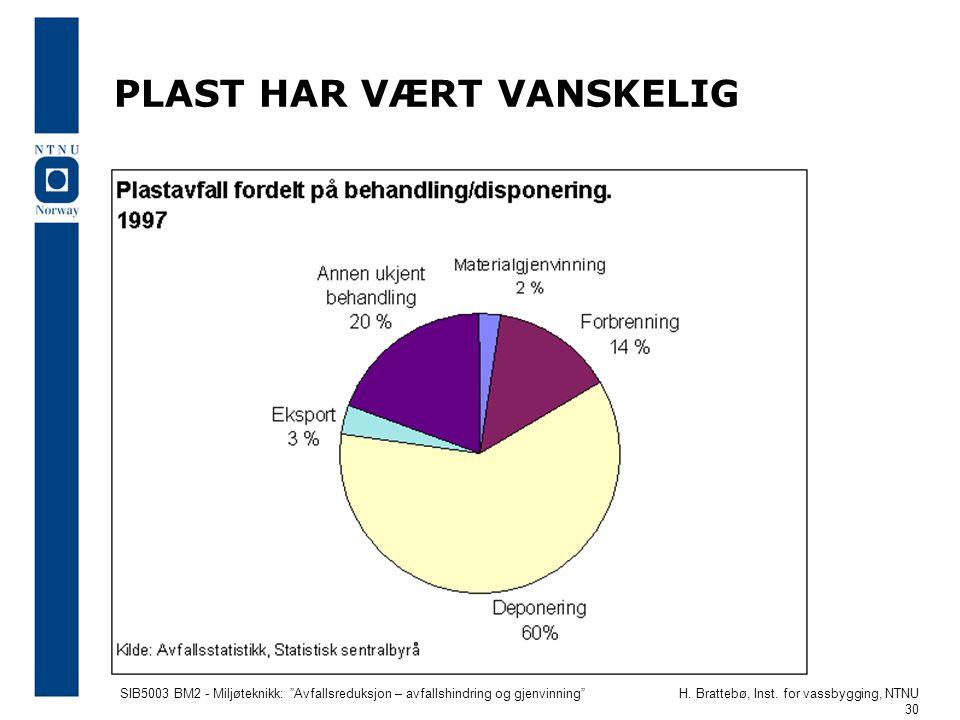 """SIB5003 BM2 - Miljøteknikk: """"Avfallsreduksjon – avfallshindring og gjenvinning""""H. Brattebø, Inst. for vassbygging, NTNU 30 PLAST HAR VÆRT VANSKELIG"""