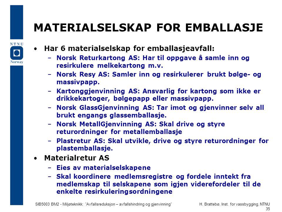 """SIB5003 BM2 - Miljøteknikk: """"Avfallsreduksjon – avfallshindring og gjenvinning""""H. Brattebø, Inst. for vassbygging, NTNU 35 MATERIALSELSKAP FOR EMBALLA"""