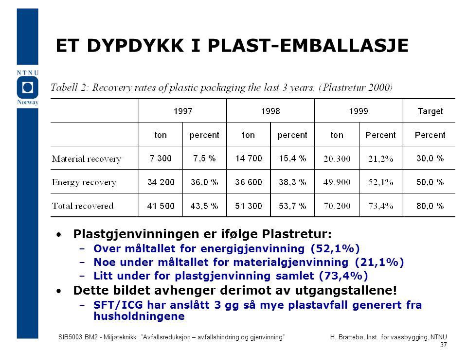 """SIB5003 BM2 - Miljøteknikk: """"Avfallsreduksjon – avfallshindring og gjenvinning""""H. Brattebø, Inst. for vassbygging, NTNU 37 ET DYPDYKK I PLAST-EMBALLAS"""