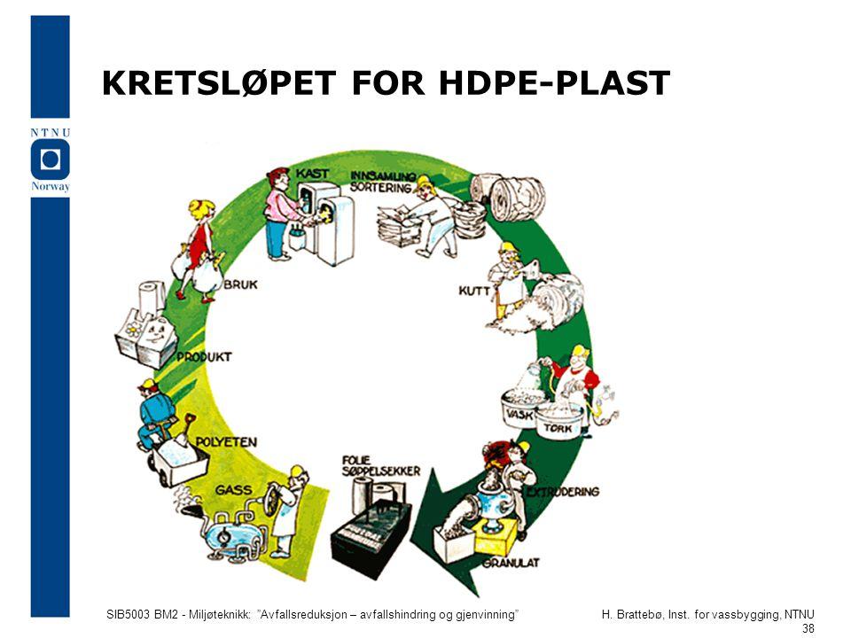 """SIB5003 BM2 - Miljøteknikk: """"Avfallsreduksjon – avfallshindring og gjenvinning""""H. Brattebø, Inst. for vassbygging, NTNU 38 KRETSLØPET FOR HDPE-PLAST"""