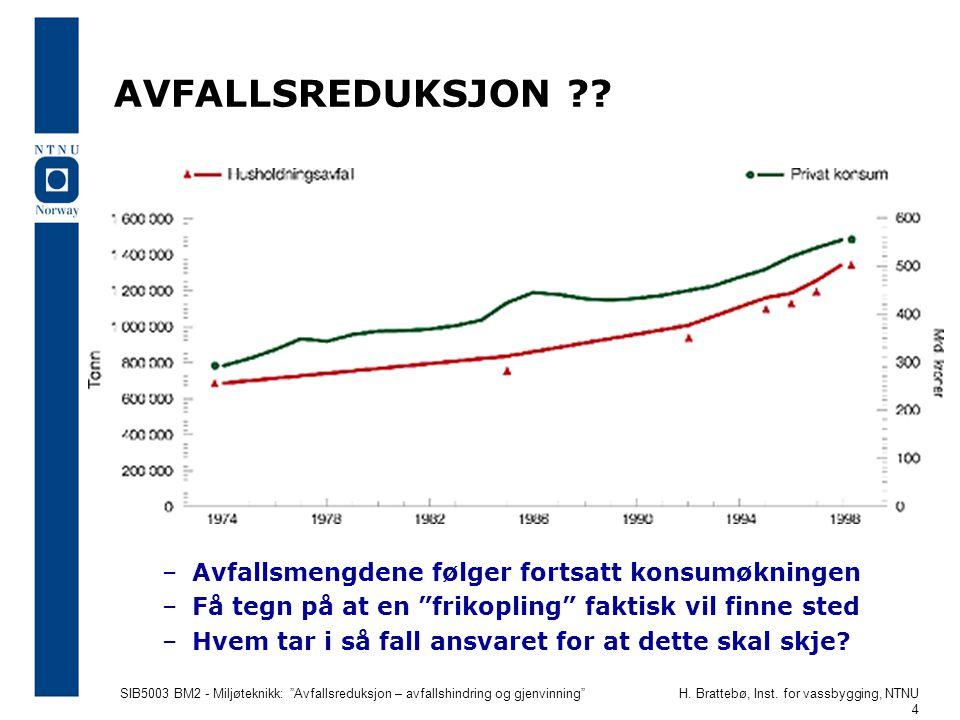 """SIB5003 BM2 - Miljøteknikk: """"Avfallsreduksjon – avfallshindring og gjenvinning""""H. Brattebø, Inst. for vassbygging, NTNU 4 AVFALLSREDUKSJON ?? –Avfalls"""