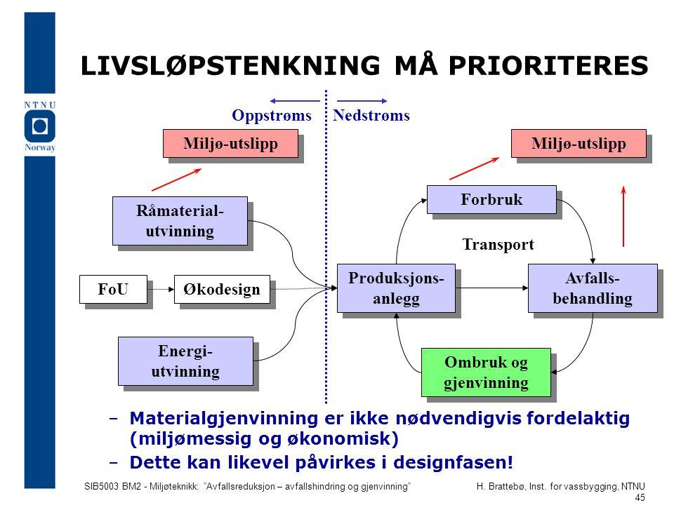 """SIB5003 BM2 - Miljøteknikk: """"Avfallsreduksjon – avfallshindring og gjenvinning""""H. Brattebø, Inst. for vassbygging, NTNU 45 LIVSLØPSTENKNING MÅ PRIORIT"""