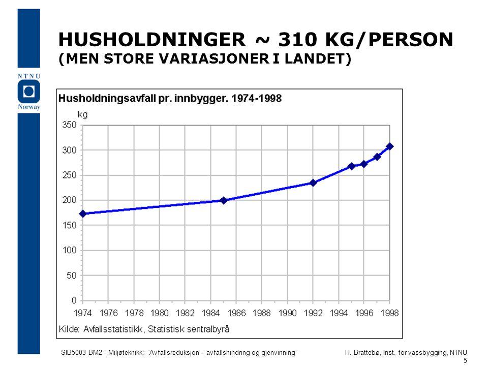 """SIB5003 BM2 - Miljøteknikk: """"Avfallsreduksjon – avfallshindring og gjenvinning""""H. Brattebø, Inst. for vassbygging, NTNU 5 HUSHOLDNINGER ~ 310 KG/PERSO"""