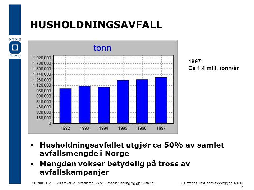 """SIB5003 BM2 - Miljøteknikk: """"Avfallsreduksjon – avfallshindring og gjenvinning""""H. Brattebø, Inst. for vassbygging, NTNU 7 HUSHOLDNINGSAVFALL Husholdni"""