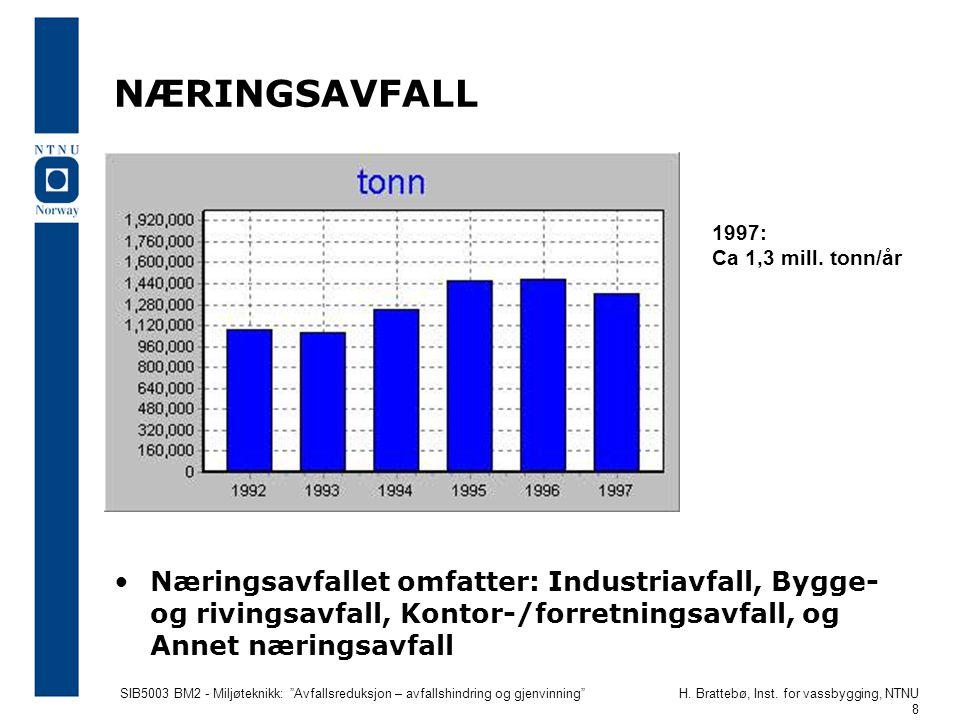 """SIB5003 BM2 - Miljøteknikk: """"Avfallsreduksjon – avfallshindring og gjenvinning""""H. Brattebø, Inst. for vassbygging, NTNU 8 NÆRINGSAVFALL Næringsavfalle"""