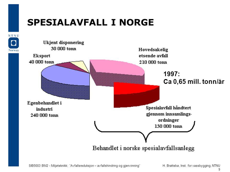 """SIB5003 BM2 - Miljøteknikk: """"Avfallsreduksjon – avfallshindring og gjenvinning""""H. Brattebø, Inst. for vassbygging, NTNU 9 SPESIALAVFALL I NORGE 1997:"""