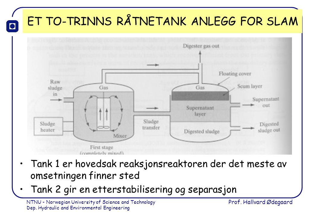 NTNU - Norwegian University of Science and Technology Dep. Hydraulic and Environmental Engineering Prof. Hallvard Ødegaard ET TO-TRINNS RÅTNETANK ANLE