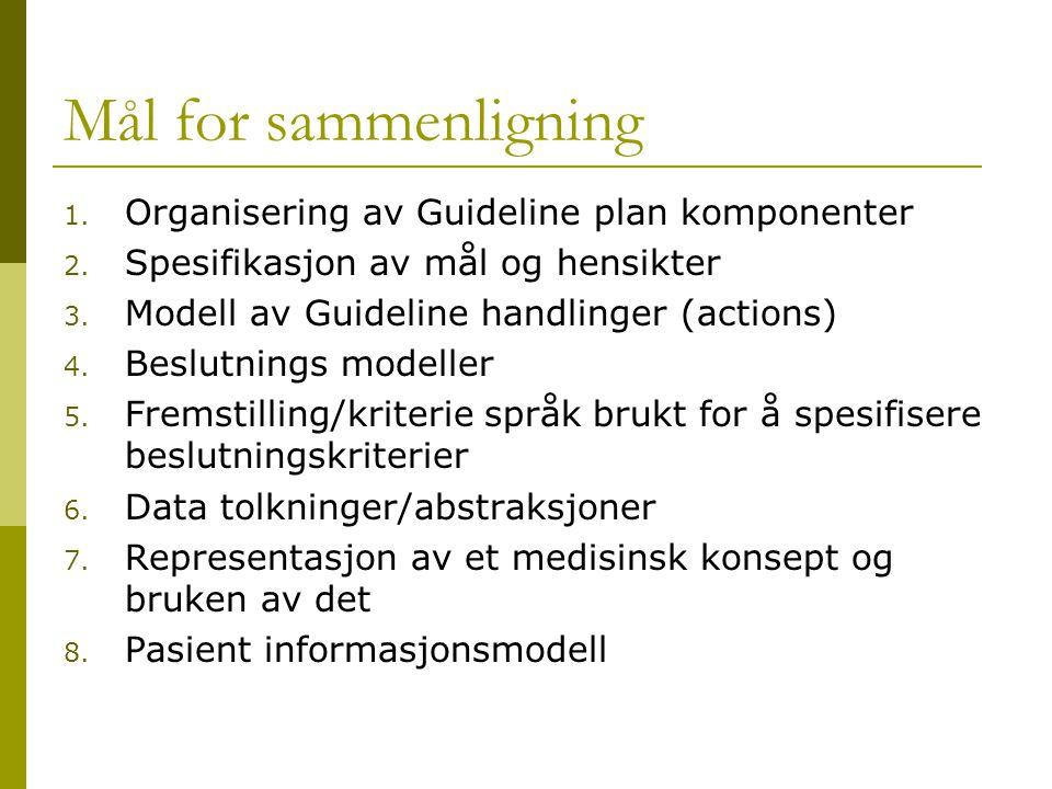 Mål for sammenligning 1. Organisering av Guideline plan komponenter 2.