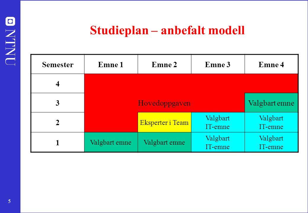 5 Studieplan – anbefalt modell SemesterEmne 1Emne 2Emne 3Emne 4 4 3HovedoppgavenValgbart emne 2 Eksperter i Team Valgbart IT-emne 1 Valgbart emne Valgbart IT-emne