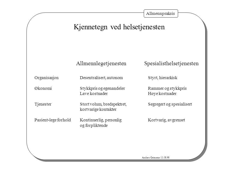 Anders Grimsmo 11.08.98 Allmennpraksis Kjennetegn ved helsetjenesten AllmennlegetjenestenSpesialisthelsetjenesten OrganisasjonDesentralisert, autonomS