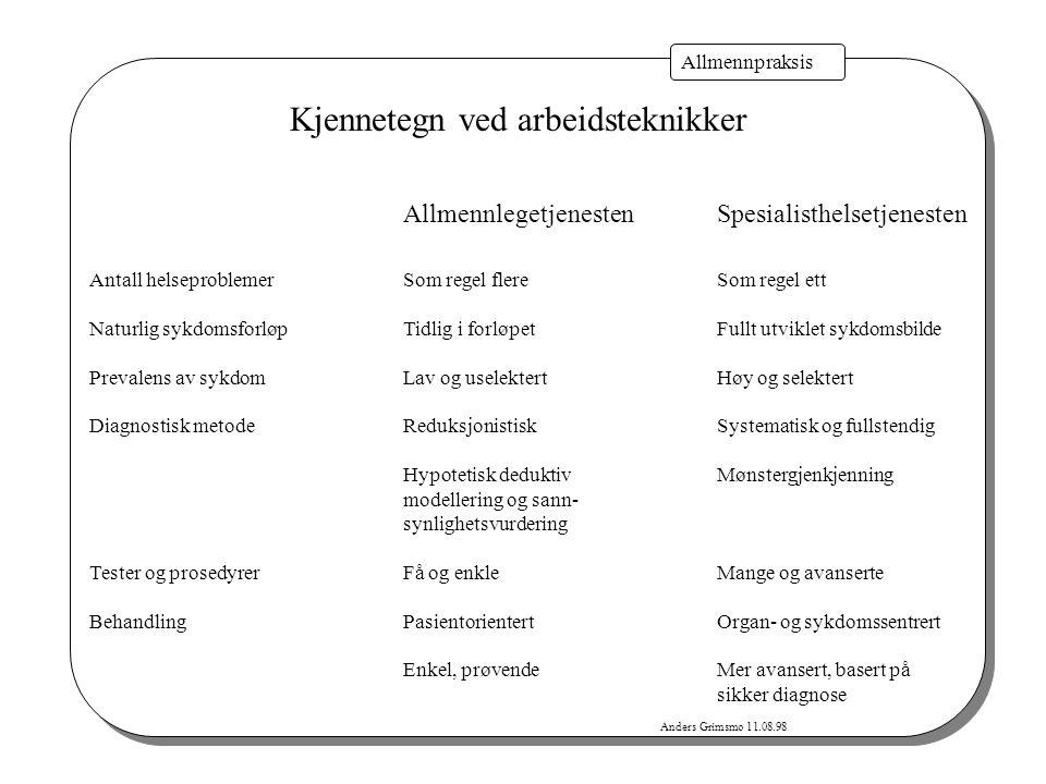 Anders Grimsmo 11.08.98 Allmennpraksis Kjennetegn ved arbeidsteknikker AllmennlegetjenestenSpesialisthelsetjenesten Antall helseproblemerSom regel fle