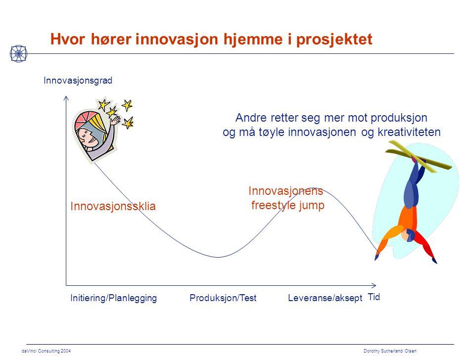 daVinci Consulting 2004 Dorothy Sutherland Olsen Hvor hører innovasjon hjemme i prosjektet Tid Innovasjonsgrad Initiering/PlanleggingProduksjon/TestLe