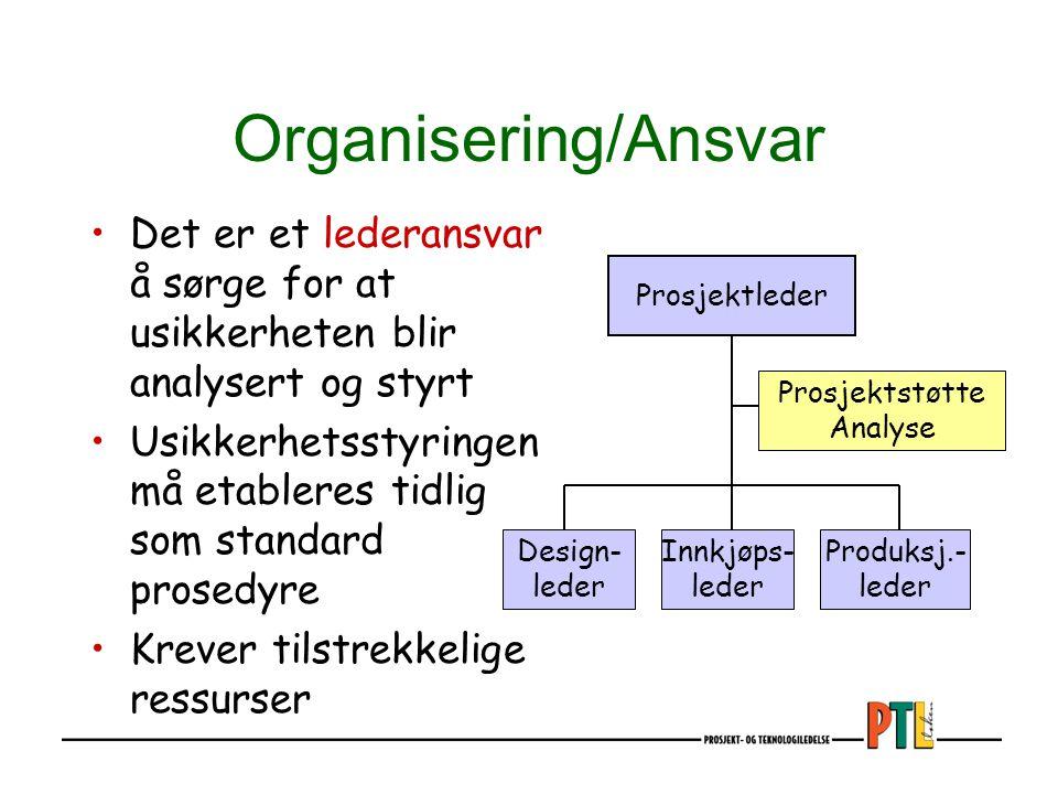 Organisering/Ansvar Det er et lederansvar å sørge for at usikkerheten blir analysert og styrt Usikkerhetsstyringen må etableres tidlig som standard pr